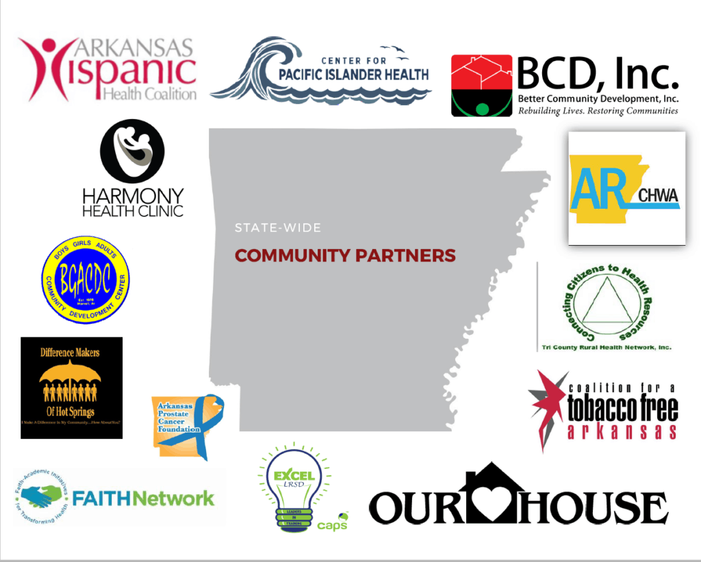 Logo collage for community partners